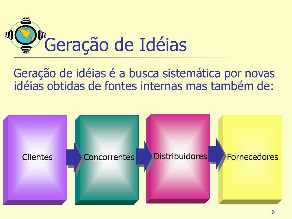 New Product Development Process Geração de Idéias
