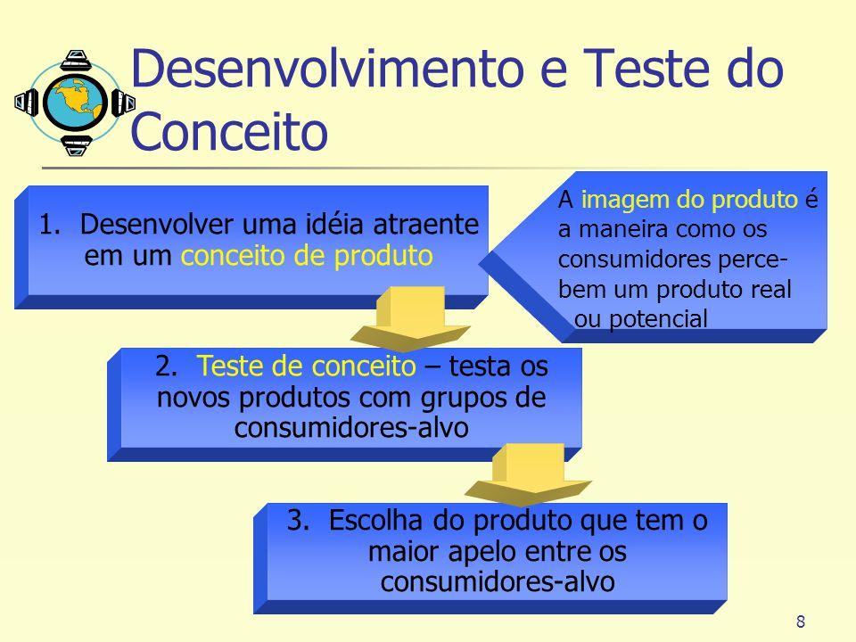 Desenvolvimento e Teste do Conceito