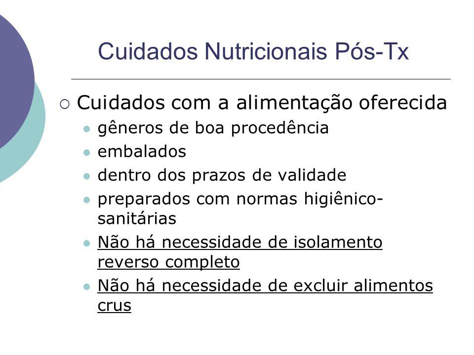 Cuidados Nutricionais Pós-Tx