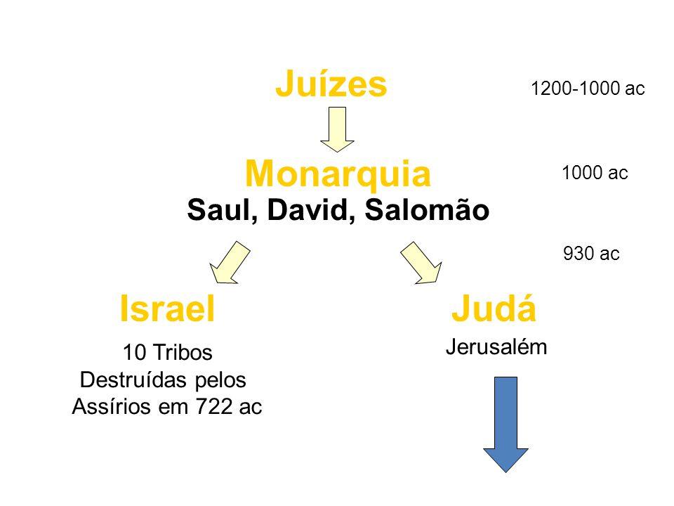 Juízes Monarquia Israel Judá Saul, David, Salomão Jerusalém 10 Tribos