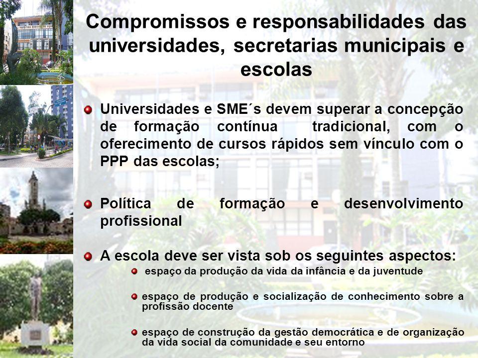 Compromissos e responsabilidades das universidades, secretarias municipais e escolas