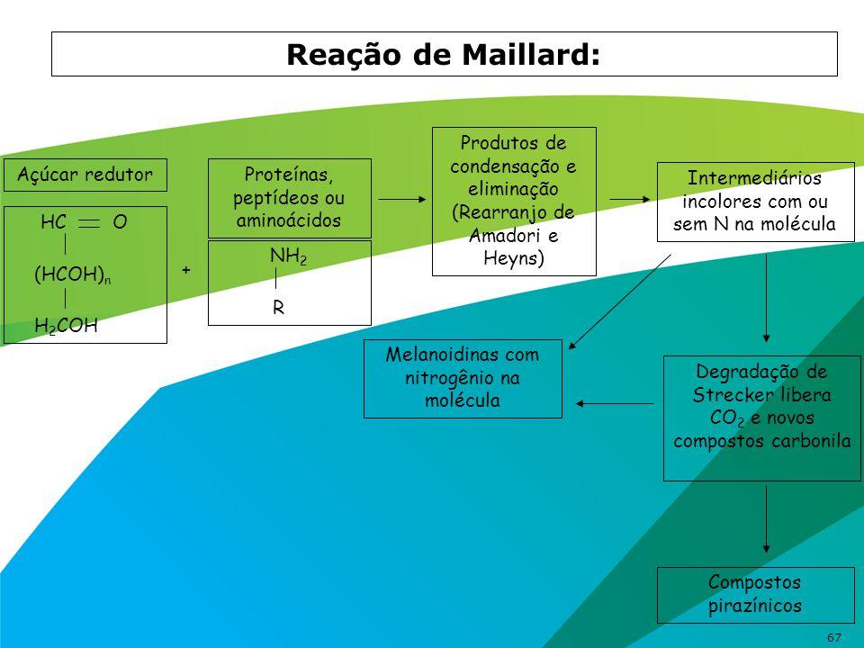 ALTERAÇÃO DE ALIMENTOS - ppt carregar H2coh