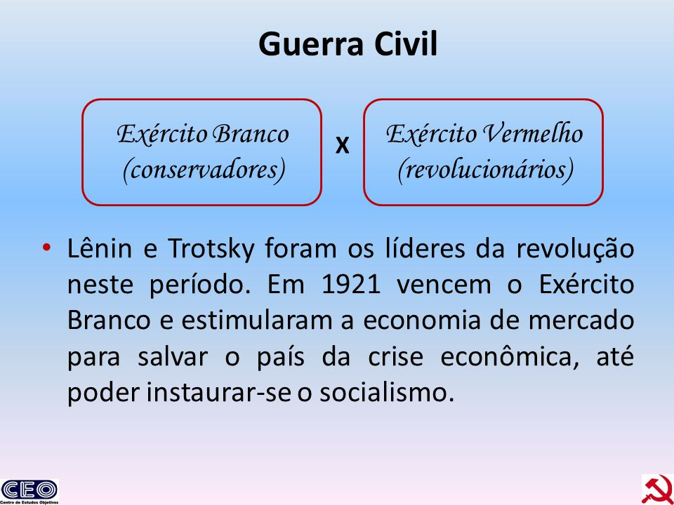 Guerra Civil Exército Branco (conservadores) Exército Vermelho