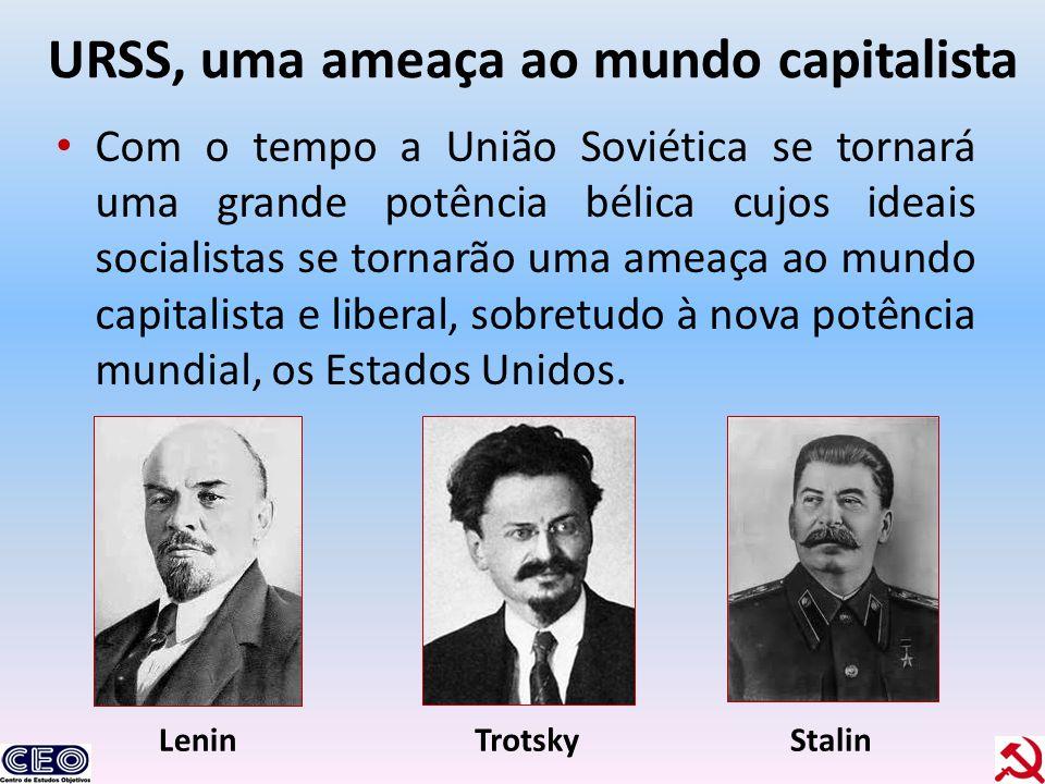 URSS, uma ameaça ao mundo capitalista