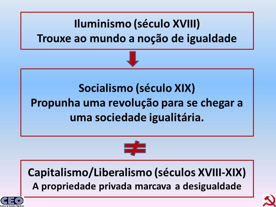 Iluminismo (século XVIII) Trouxe ao mundo a noção de igualdade