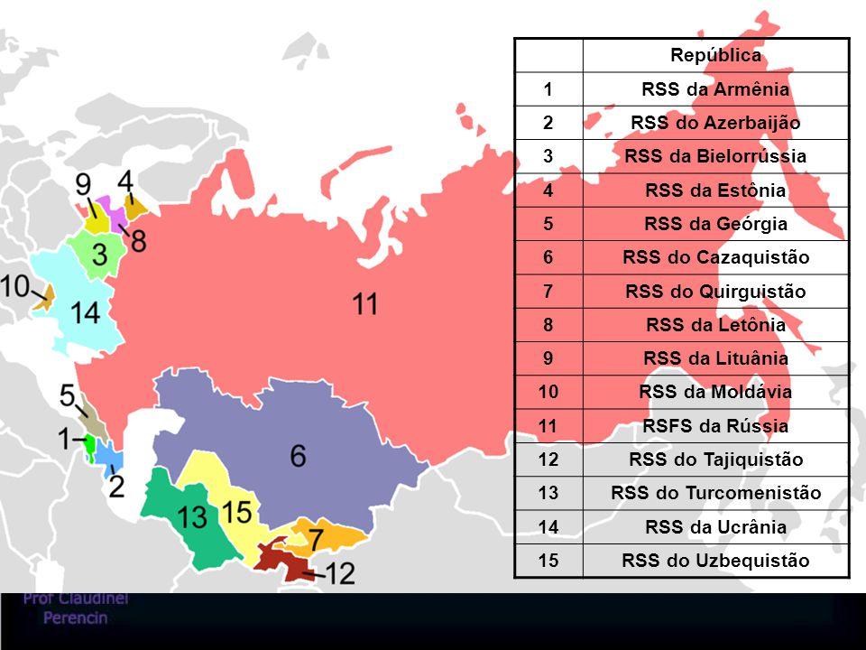 República 1. RSS da Armênia. 2. RSS do Azerbaijão. 3. RSS da Bielorrússia. 4. RSS da Estônia.