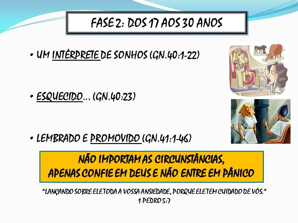 FASE 2: DOS 17 AOS 30 ANOS UM INTÉRPRETE DE SONHOS (GN.40:1-22)