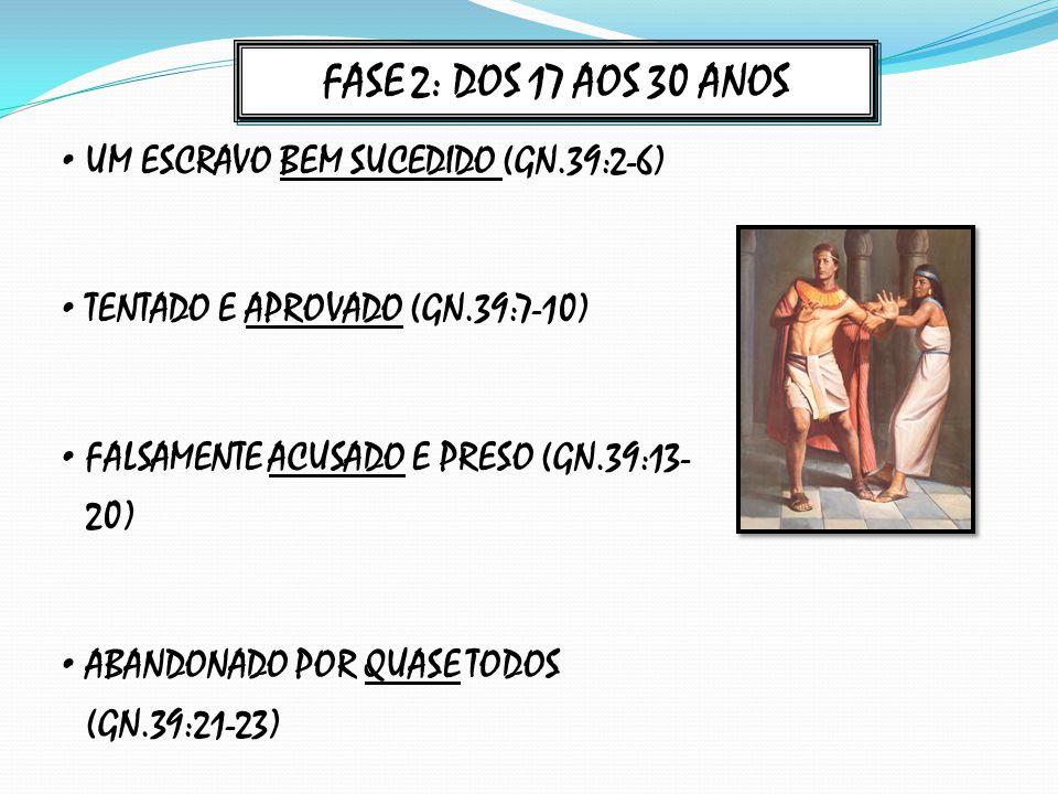 FASE 2: DOS 17 AOS 30 ANOS UM ESCRAVO BEM SUCEDIDO (GN.39:2-6)