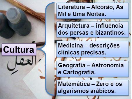 Cultura Literatura – Alcorão, As Mil e Uma Noites.