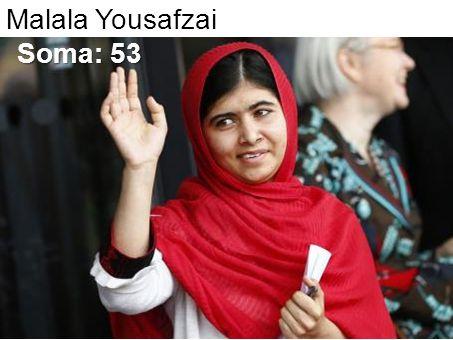 Malala Yousafzai Soma: 53