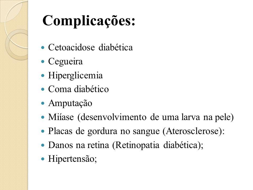 Complicações: Cetoacidose diabética Cegueira Hiperglicemia