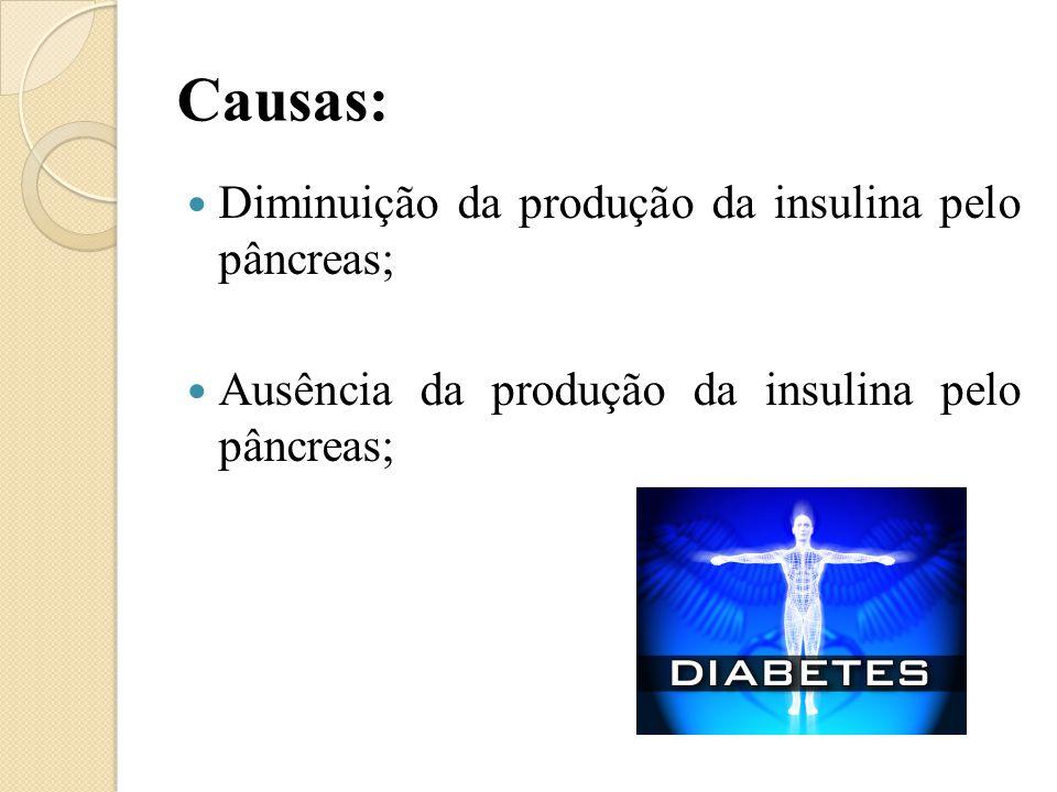 Causas: Diminuição da produção da insulina pelo pâncreas;