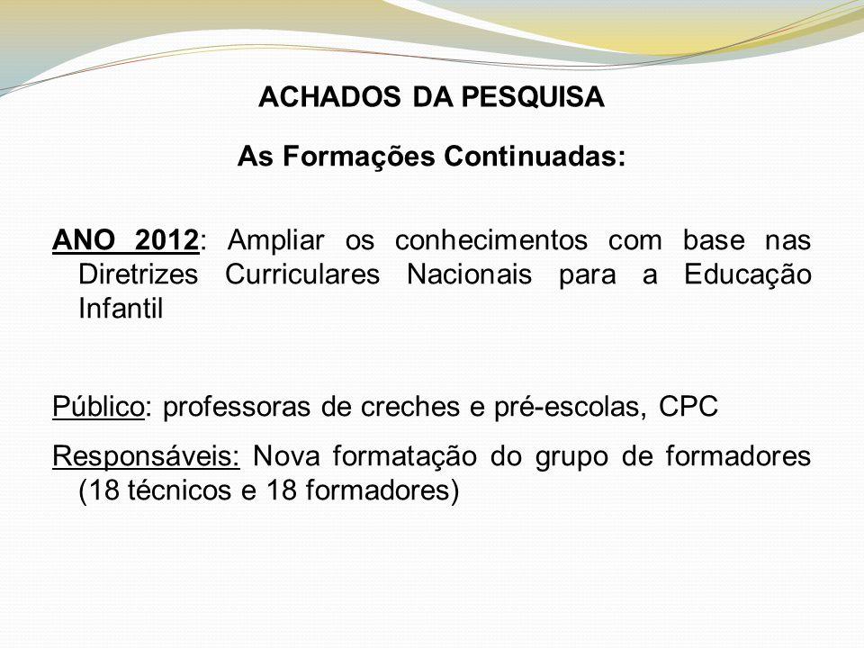 ACHADOS DA PESQUISA