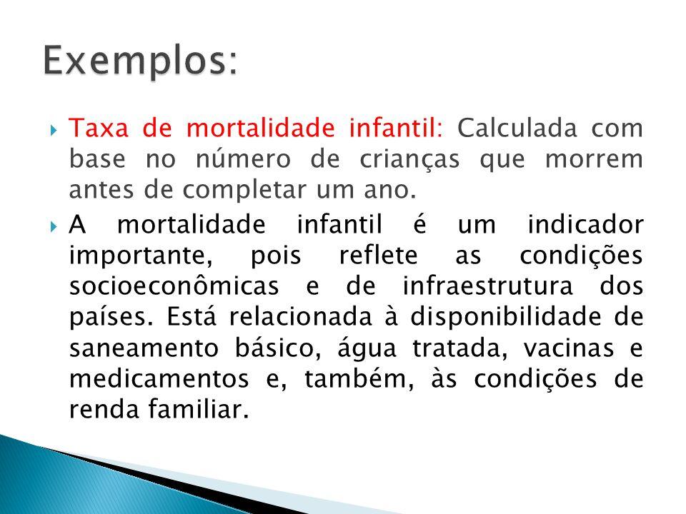 Exemplos: Taxa de mortalidade infantil: Calculada com base no número de crianças que morrem antes de completar um ano.
