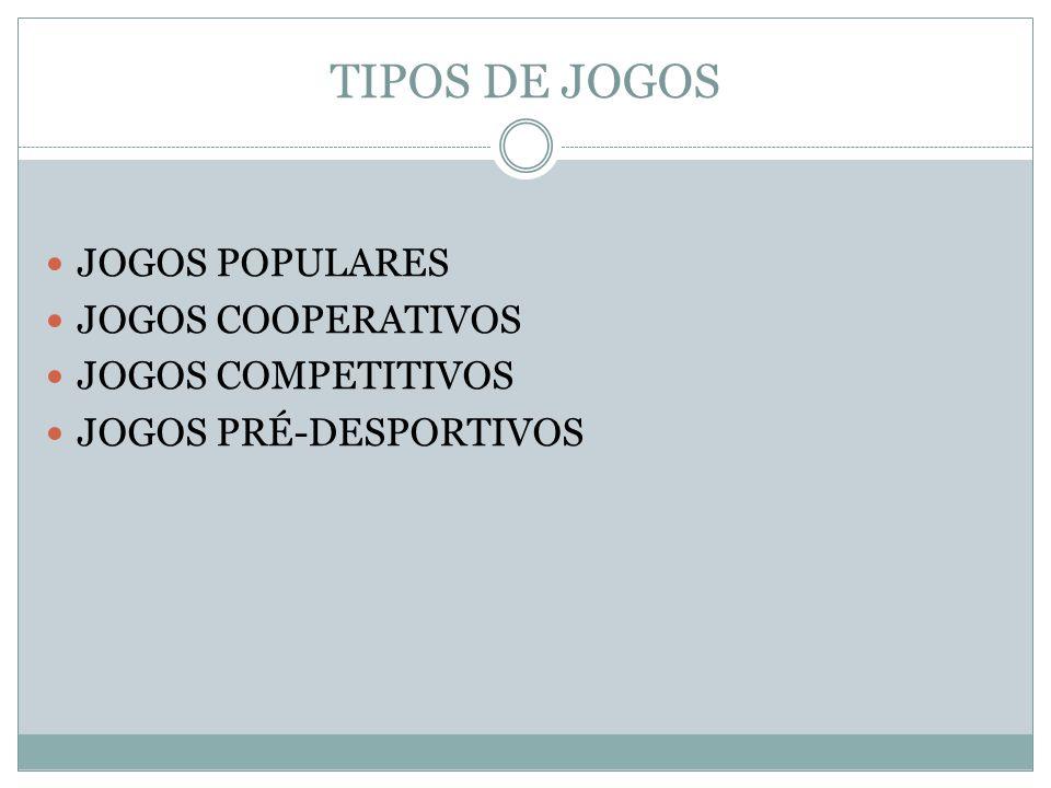 TIPOS DE JOGOS JOGOS POPULARES JOGOS COOPERATIVOS JOGOS COMPETITIVOS