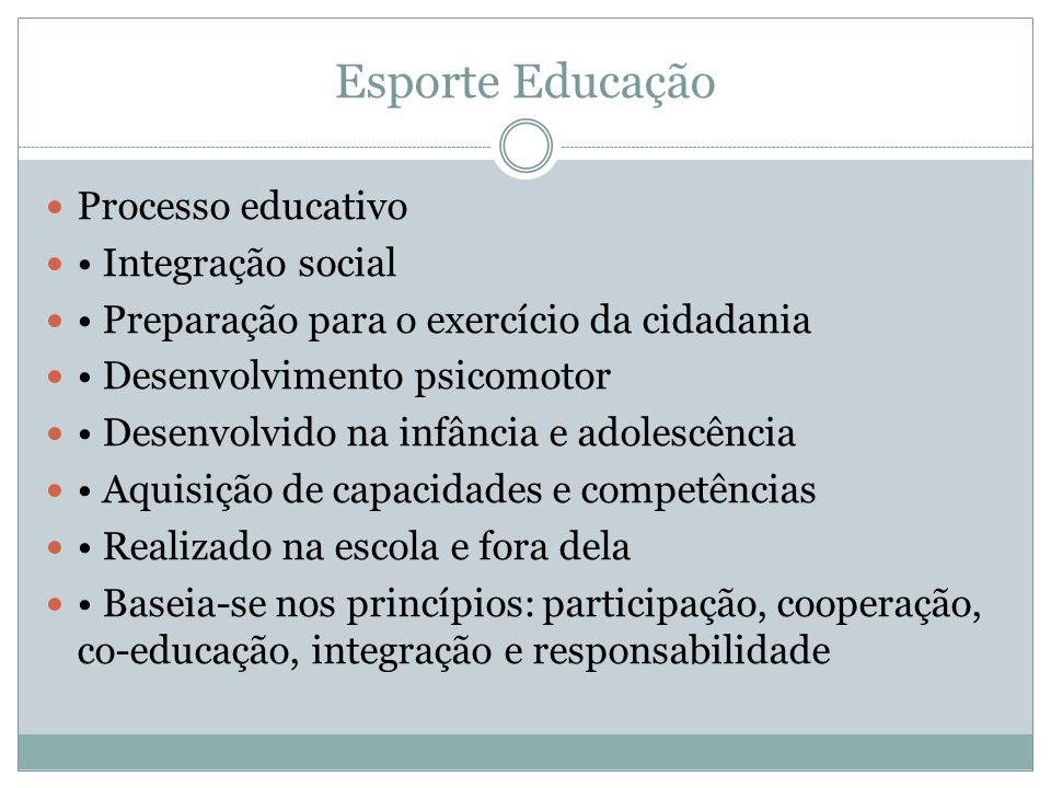 Esporte Educação Processo educativo • Integração social