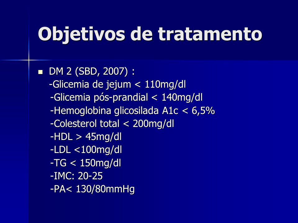 Objetivos de tratamento