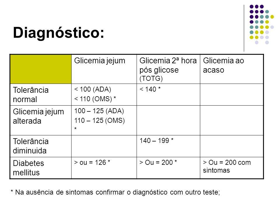 Diagnóstico: Glicemia jejum Glicemia 2ª hora pós glicose (TOTG)