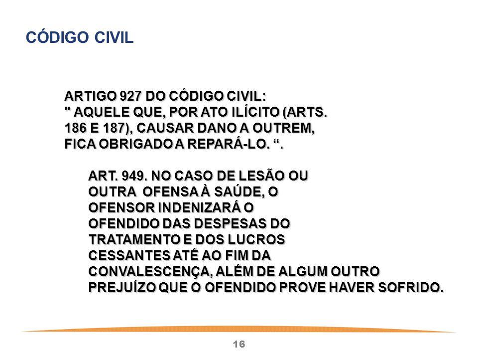 Artigo 187 do codigo civil