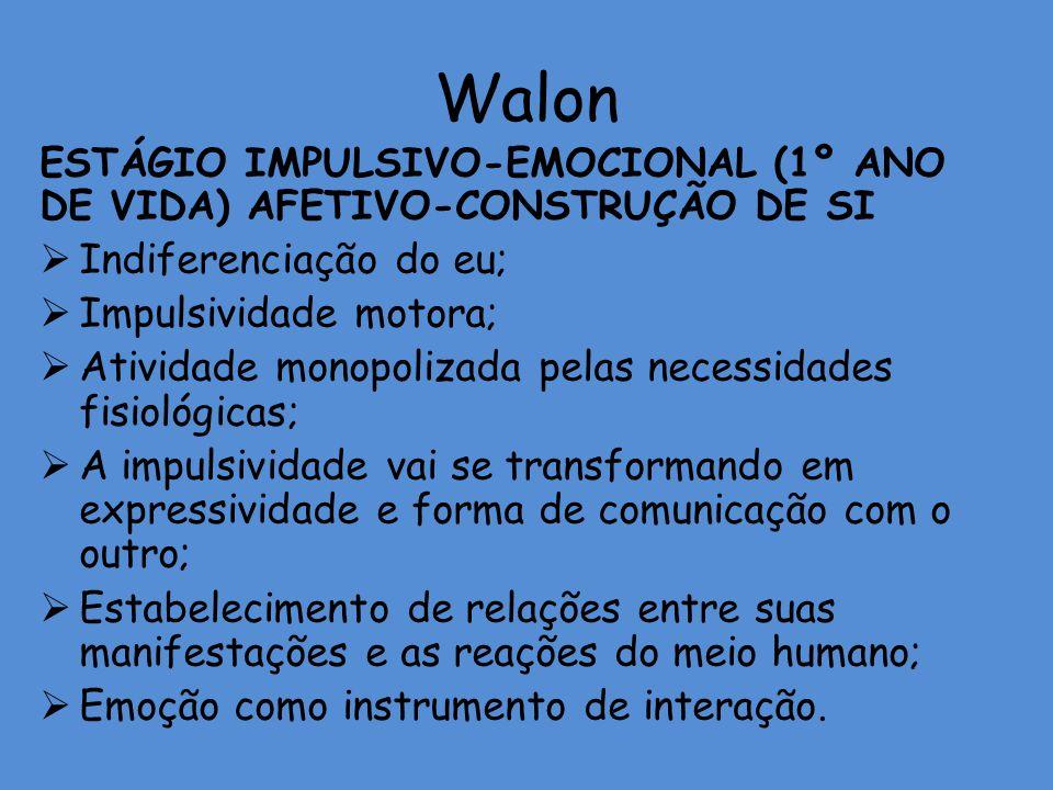 Walon Indiferenciação do eu; Impulsividade motora;