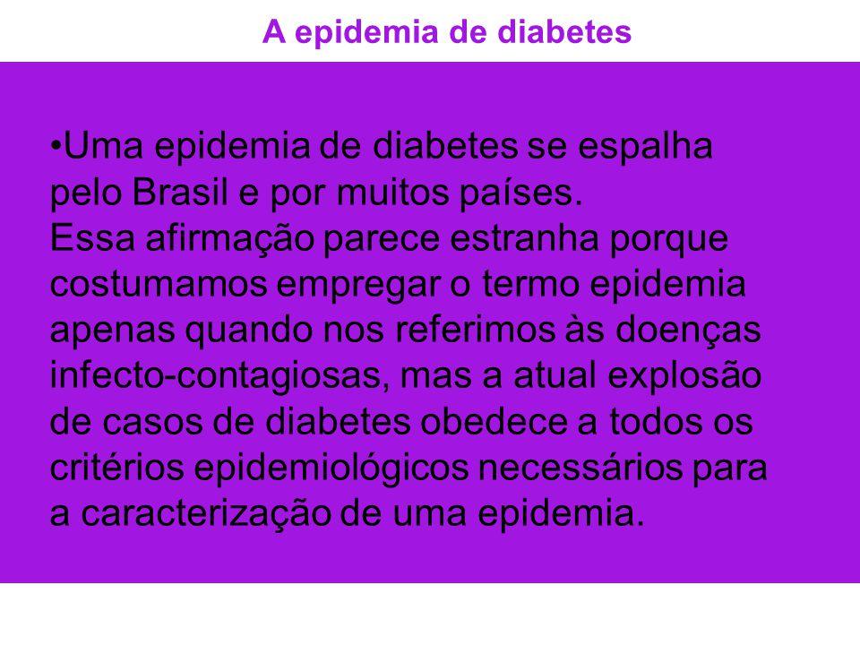 A epidemia de diabetes
