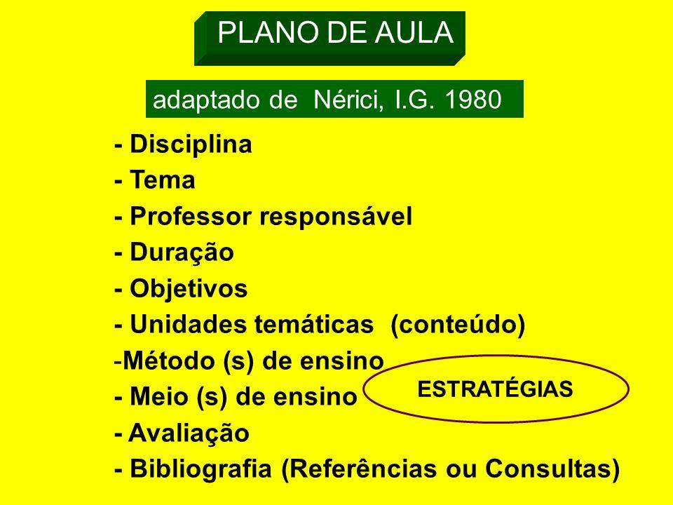PLANO DE AULA adaptado de Nérici, I.G. 1980 - Disciplina - Tema
