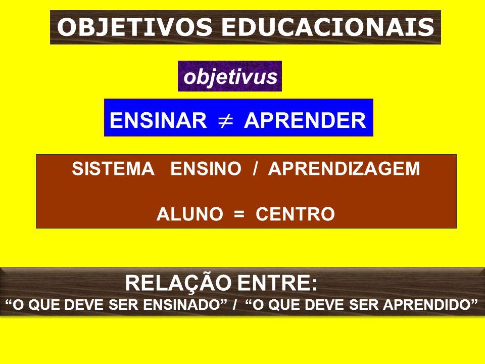 OBJETIVOS EDUCACIONAIS SISTEMA ENSINO / APRENDIZAGEM