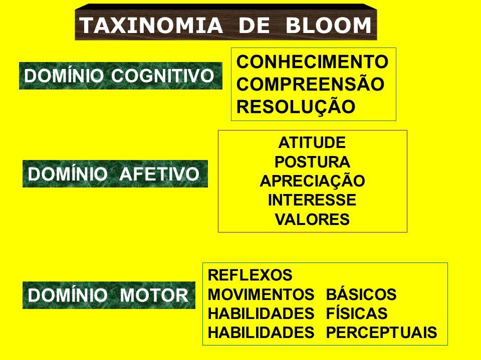 TAXINOMIA DE BLOOM CONHECIMENTO COMPREENSÃO DOMÍNIO COGNITIVO