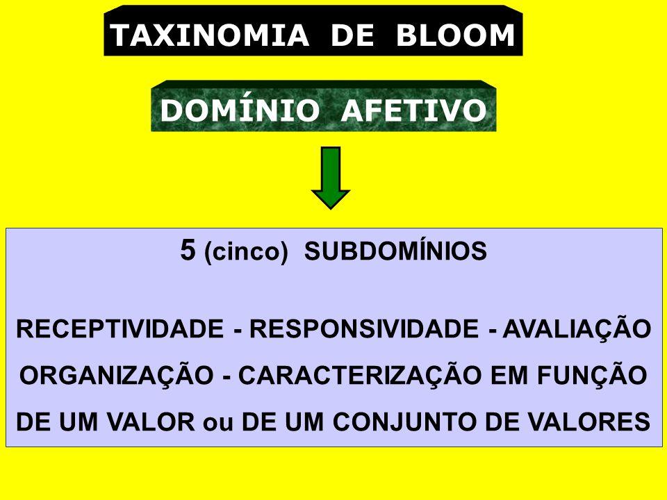 TAXINOMIA DE BLOOM DOMÍNIO AFETIVO 5 (cinco) SUBDOMÍNIOS