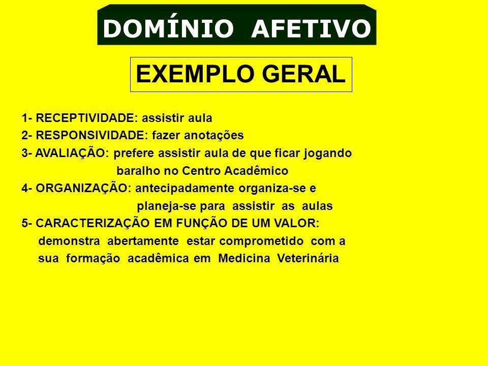 DOMÍNIO AFETIVO EXEMPLO GERAL 1- RECEPTIVIDADE: assistir aula