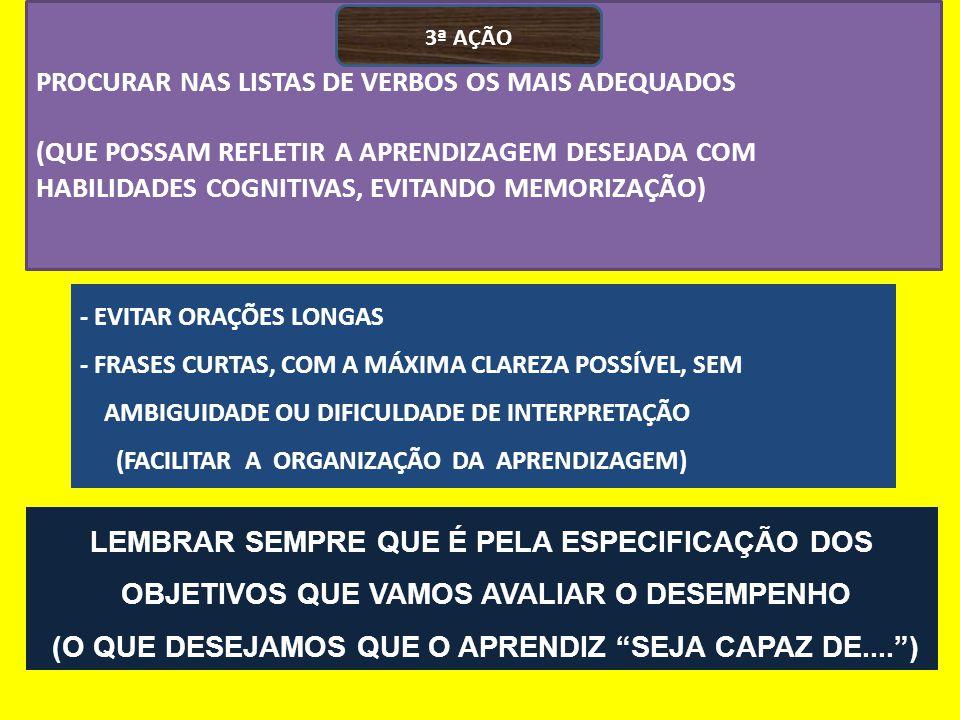 PROCURAR NAS LISTAS DE VERBOS OS MAIS ADEQUADOS