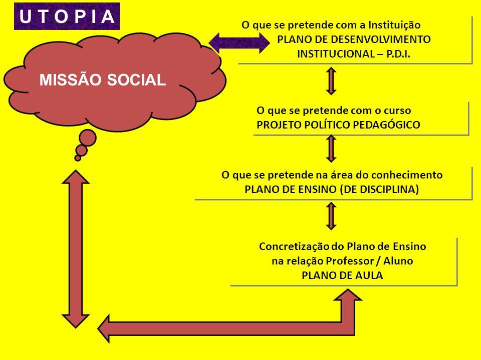 U T O P I A MISSÃO SOCIAL O que se pretende com a Instituição