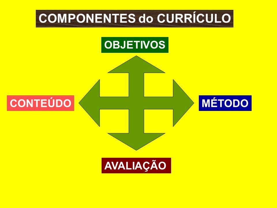 COMPONENTES do CURRÍCULO