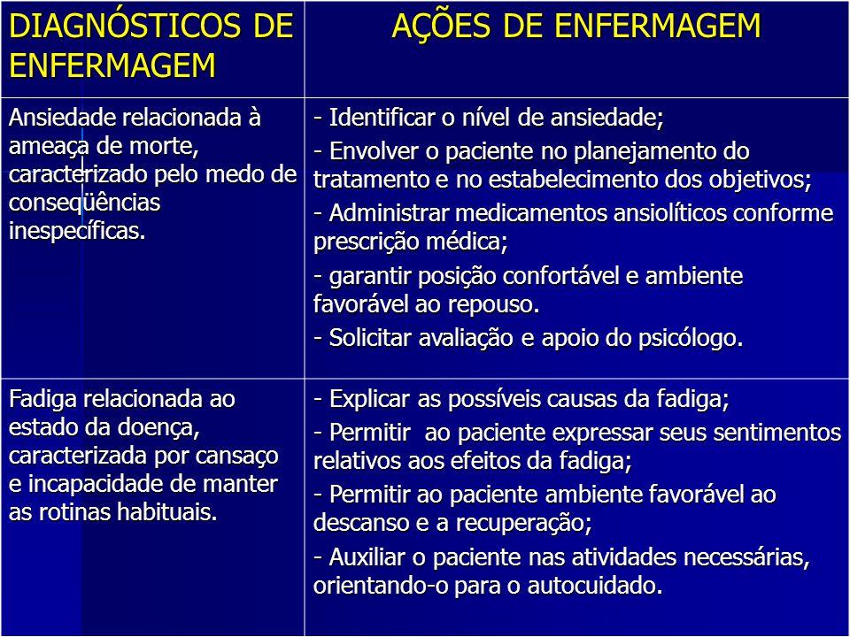 DIAGNÓSTICOS DE ENFERMAGEM AÇÕES DE ENFERMAGEM