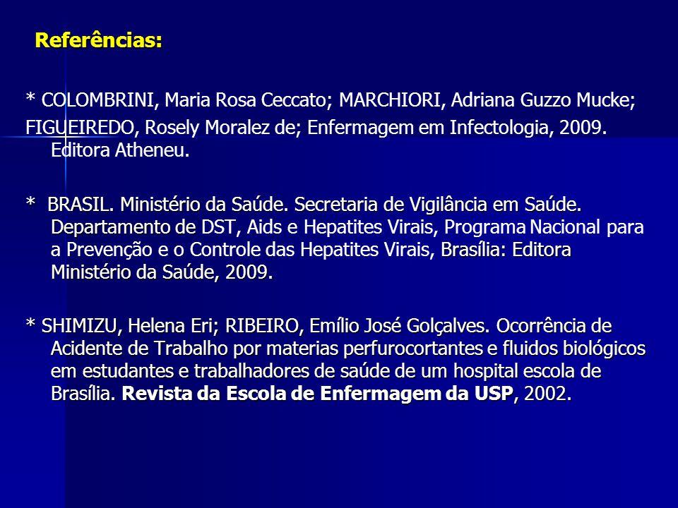 Referências: * COLOMBRINI, Maria Rosa Ceccato; MARCHIORI, Adriana Guzzo Mucke;