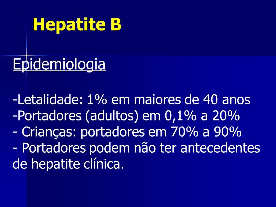 Hepatite B Epidemiologia Letalidade: 1% em maiores de 40 anos