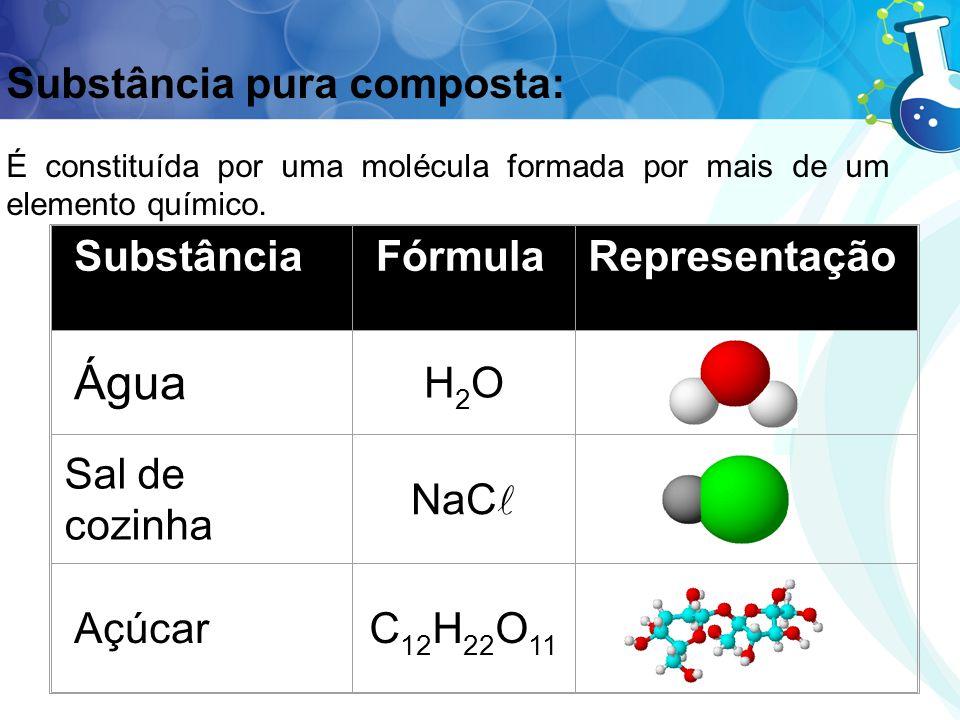 Água Substância pura composta: Substância Fórmula Representação H2O