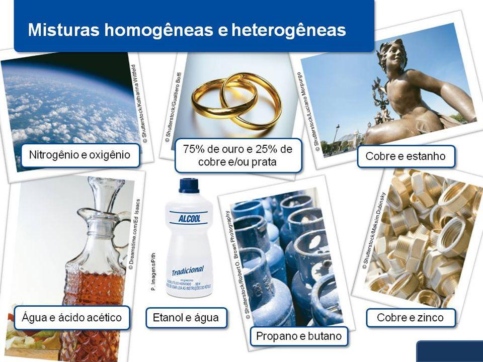 Apresentar os conceitos de componente, mistura homogênea, mistura heterogênea, sistema e fase.