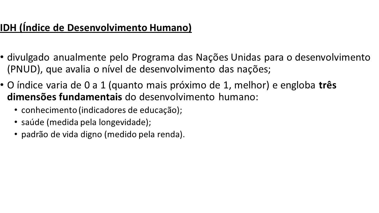 IDH (Índice de Desenvolvimento Humano)