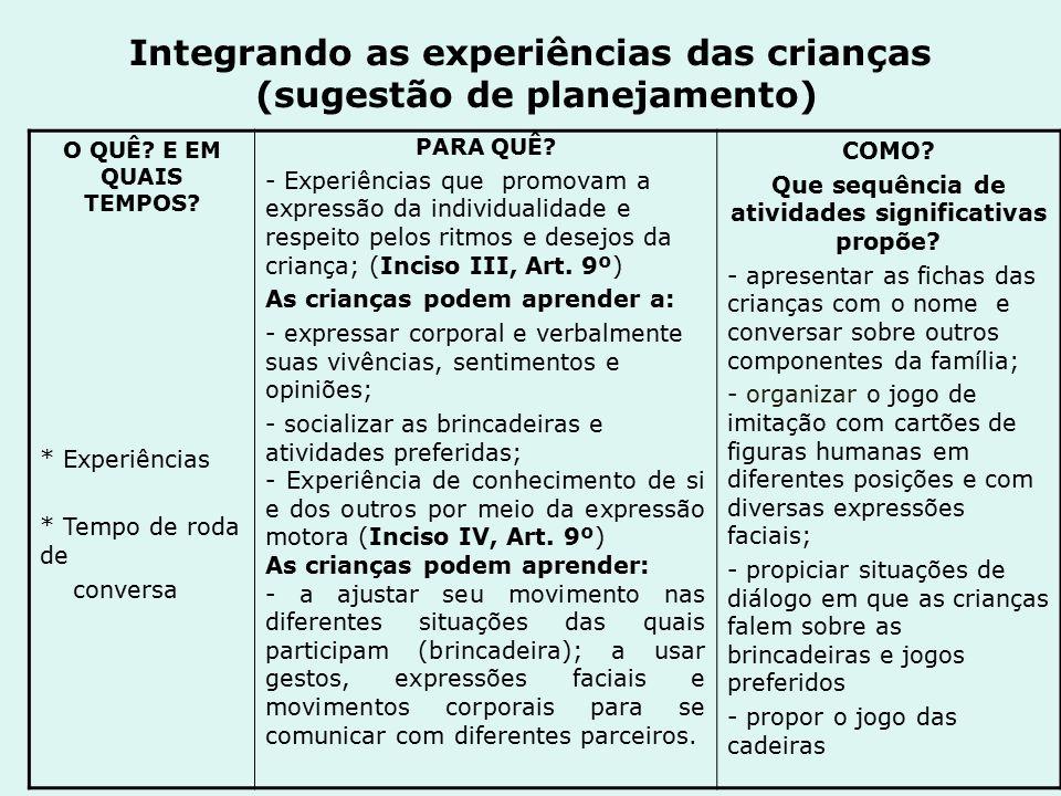 Integrando as experiências das crianças (sugestão de planejamento)