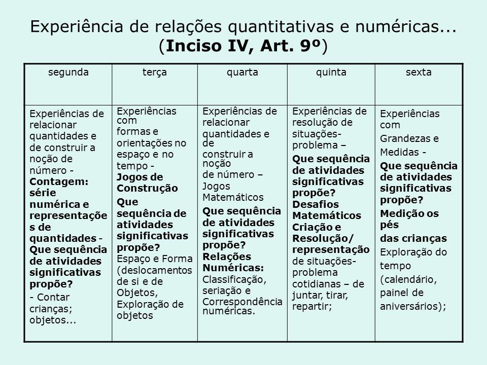 Experiência de relações quantitativas e numéricas... (Inciso IV, Art. 9º)