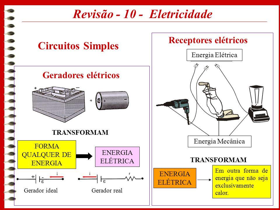 Circuito Que Produzca Calor : Revisão rápida de física professor célio normando ppt