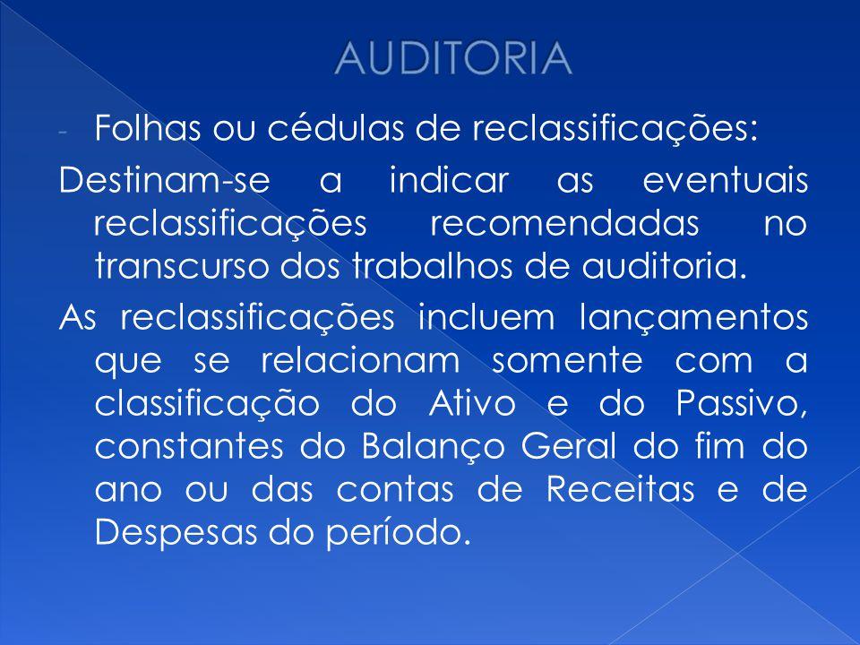 AUDITORIA Folhas ou cédulas de reclassificações: