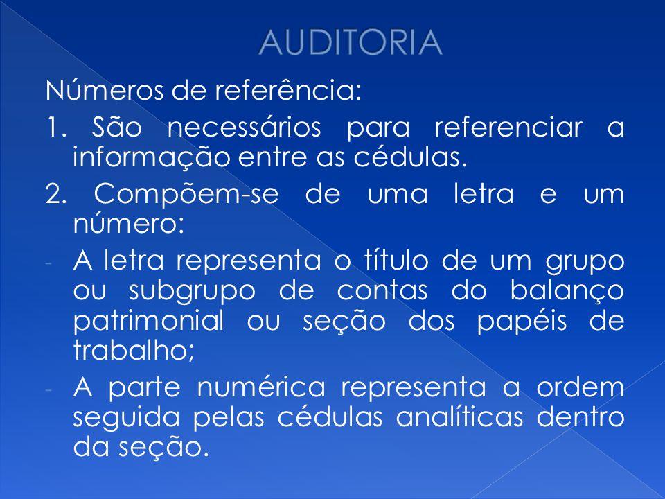 AUDITORIA Números de referência: