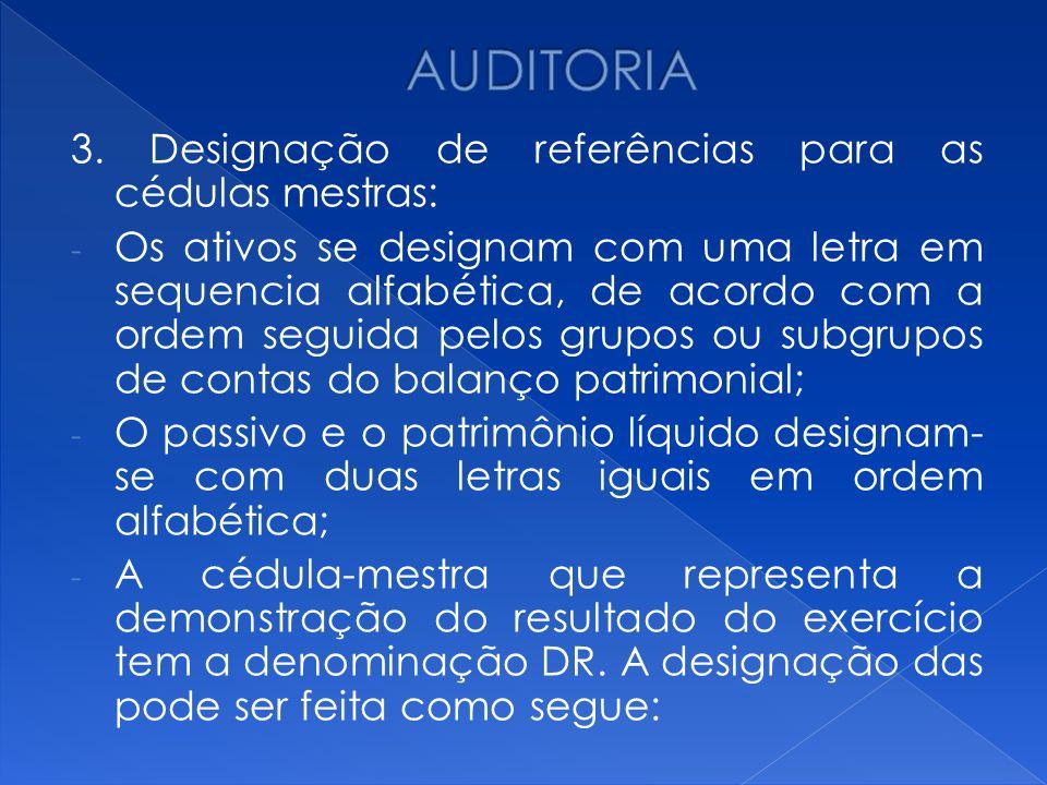 AUDITORIA 3. Designação de referências para as cédulas mestras: