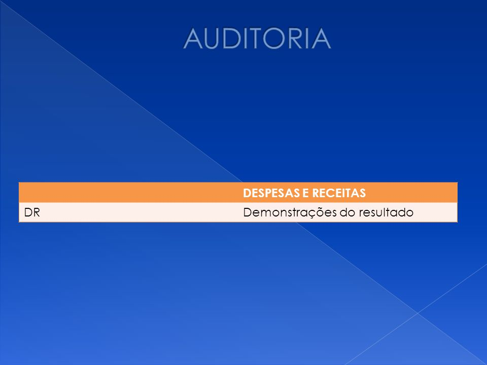 AUDITORIA DESPESAS E RECEITAS DR Demonstrações do resultado