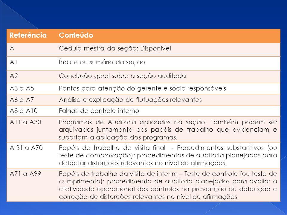 Referência Conteúdo A Cédula-mestra da seção: Disponível A1