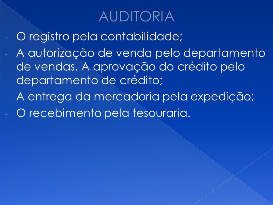 AUDITORIA O registro pela contabilidade;