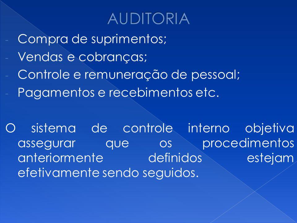 AUDITORIA Compra de suprimentos; Vendas e cobranças;