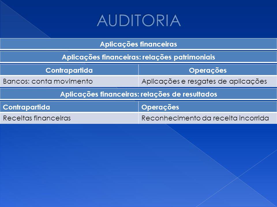 AUDITORIA Aplicações financeiras